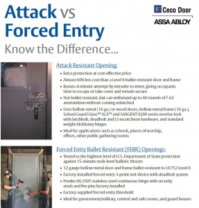Attack vs Forced Entry