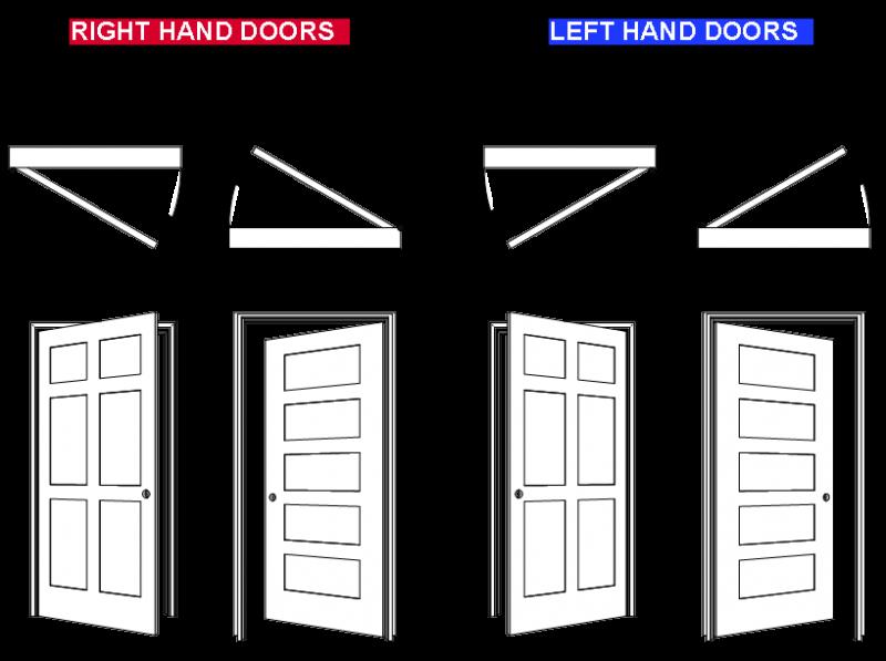 Door swing help
